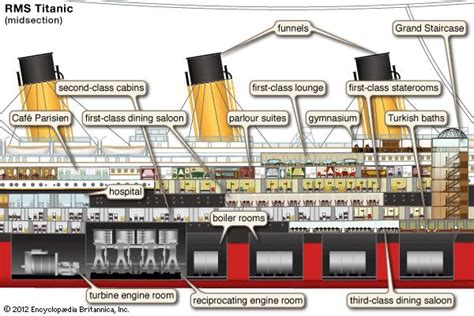 the sinking of the titanic the 100th anniversary year in review 2012 titanic britannica