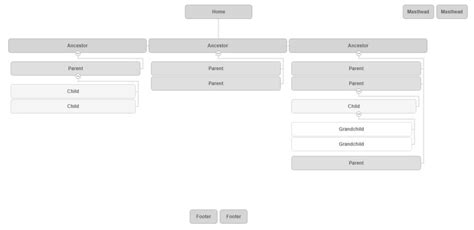 How We Create A Sitemap For A New Website  Phos Creative