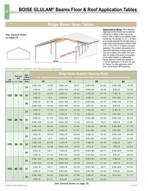 4 best images of beam span chart table deck beam span chart table glulam beams span tables