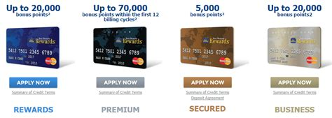 Fnbo Launches Four New Best Western Credit Cards  Up To. Personal Loans Dallas Texas Webmail Snhu Edu. Jersey City Storage Units Mac Email Templates. Best Cyber Security Companies. Online It Certifications Green Thumb Lawncare. Define Behavioral Science Mjc Course Catalog. Issue Tracking Database Gutter Repair Service. Orthopedic Technician Training. Salary Software Engineer Metlife Money Market