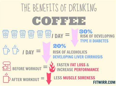 A Brief Overview of the Risks and Benefits of Coffee