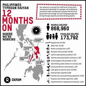 52 best Oxfam Emergency Response images on Pinterest ...