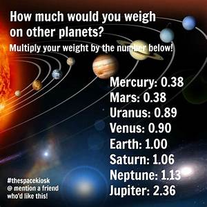 25+ Best Ideas about Astronomy on Pinterest ...