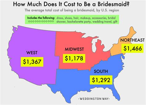 How Much Does It Cost To Be A Bridesmaid?. Doctor Signs. Largely Treatable Signs. Plus Signs. H2o Signs. Ratio Signs. Historic Site Signs Of Stroke. Hand Nba Signs Of Stroke. Hysterical Signs