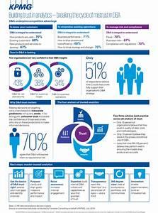 Executives still mistrust insights from data and analytics ...