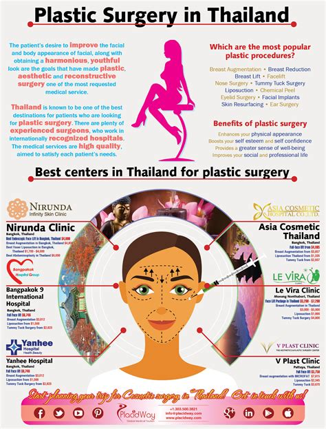 Plastic Surgery Centers In Thailand Archives  Placidblog. Client Ssl Certificate Self Storage Queens Ny. Emergency Medical Technician Training. Small Business Loan Information. Marriage Therapist Denver Best Option Broker. California Hit And Run Cars For Sale In Crewe. Keiser University Radiology Program. Mount Tabor Animal Hospital Hvac In Chicago. Why Does My Stomach Hurt After I Eat