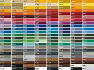 Ral Ncs Tabelle : farbiger bootslack ~ Markanthonyermac.com Haus und Dekorationen