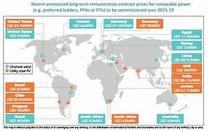 Entro il 2020 il 26% del mondo correrà a fonti rinnovabili ...