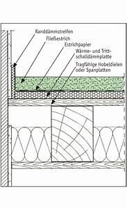 Schallschutz Wohnung Wand : schallschutz auf holzbalkendecken und massivdecken schallschutz bild 2 ~ Markanthonyermac.com Haus und Dekorationen
