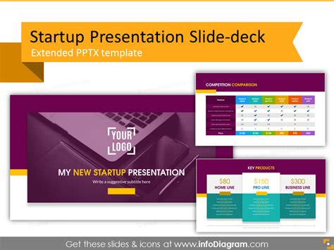 startup presentation powerpoint template investor pitch deck ppt