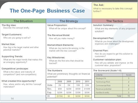 Business Case One Page Template One Page Business Case