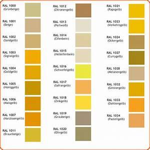 Ral Ncs Tabelle : sapa aluminiumfenster die farben bei ~ Markanthonyermac.com Haus und Dekorationen
