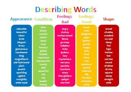 Adjectives To Describe  Adjectives, Nouns, Verbs, And Verbs In Simple Past  Pinterest Adverbs