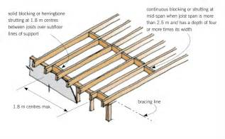 floor joist spacing houses flooring picture ideas blogule
