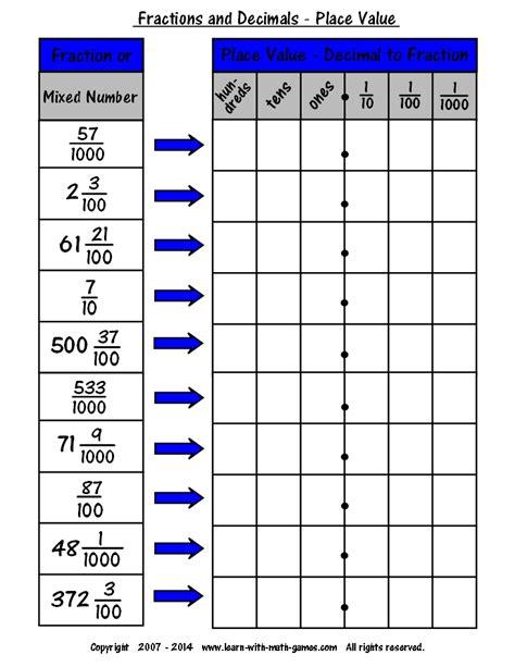 Fraction Decimal Percentage Chart Pdf  Inch To Decimal Conversion Chart Pdf Bing Images Decor 6