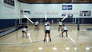Cómo rotar en voleibol: 5 pasos (con fotos) - wikiHow