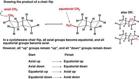 the cyclohexane chair flip master organic chemistry