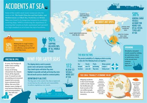 World's Most Dangerous Seas Are Shipping Accident Hotspots (infographic)