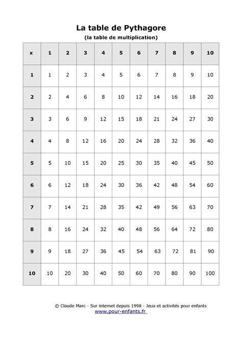 table de pythagore 224 imprimer table vierge tables de multiplication multiplications 224 imprimer