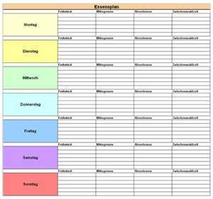 Wochenplan Haushalt Familie : vorlage ern hrungsplan zum ausdrucken download kostenlos ~ Markanthonyermac.com Haus und Dekorationen