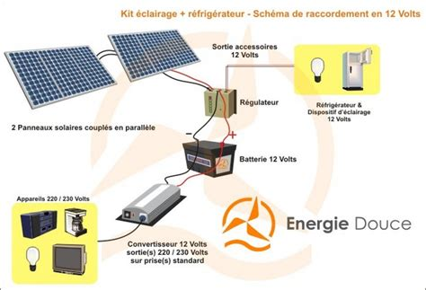 kit solaire complet maxi 233 clairage leds 12 volts 200 watts r 233 frig 233 rateur