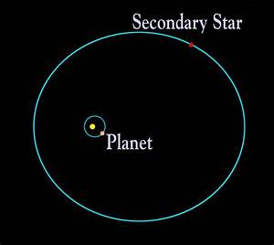 Stars with Planets Orbiting Them - Pics about space