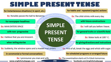 Simple Present Tense  English Grammar  English Study Page