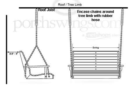 front porch swing plans photo gallery hang a porch swing porch swings