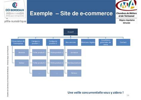 comment bien r 233 diger le cahier des charges pour construire votre site