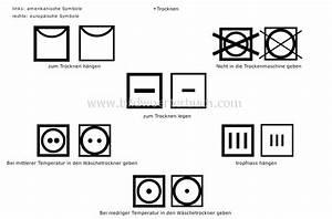 Symbole Auf Waschmaschine : trockner symbole bedeutung trockner symbole bedeutung waschmaschine zeichen m bel design idee ~ Markanthonyermac.com Haus und Dekorationen