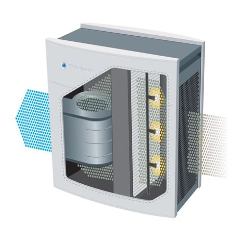 air filters home best home air purifiers for dust air purifier reviews