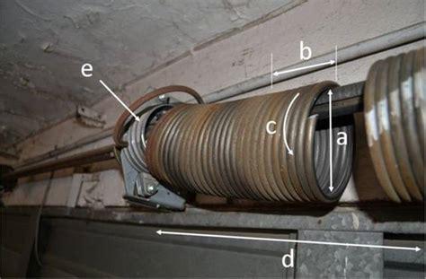 installation thermique ressort de torsion porte sectionnelle hormann