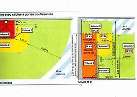 hd wallpapers salle de bain zone 3ddesktophdmobileandroid.gq - Nfc 15 100 Salle De Bain