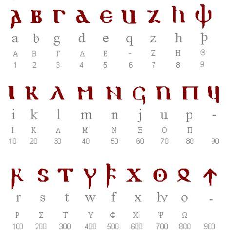 dictionary wulfila bible lexilogos gt gt