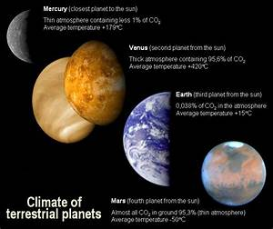 Which Planets Are Terrestrial Planets (page 3) - Pics ...