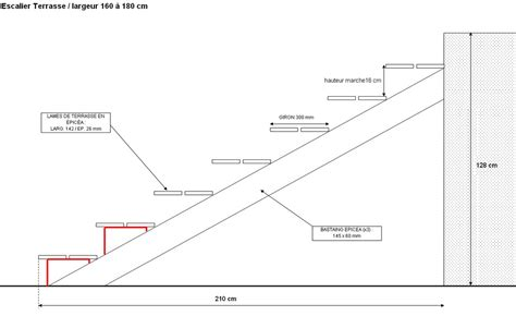 hauteur de marche d un escalier photos de conception de maison agaroth