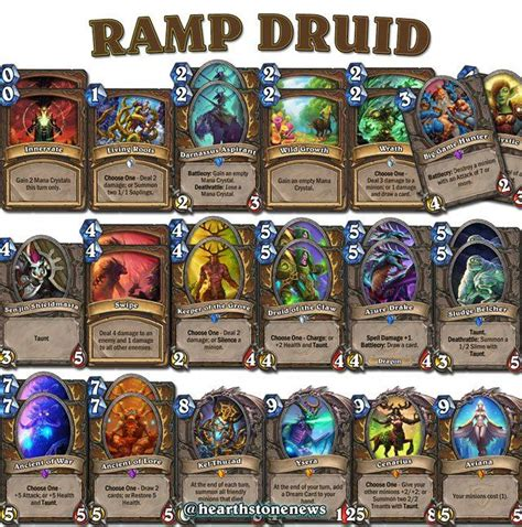 17 best images about hearthstone on decks and