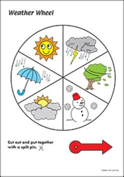 Weather Wheel Activity Bundle By Maple Leaf Learning Tpt