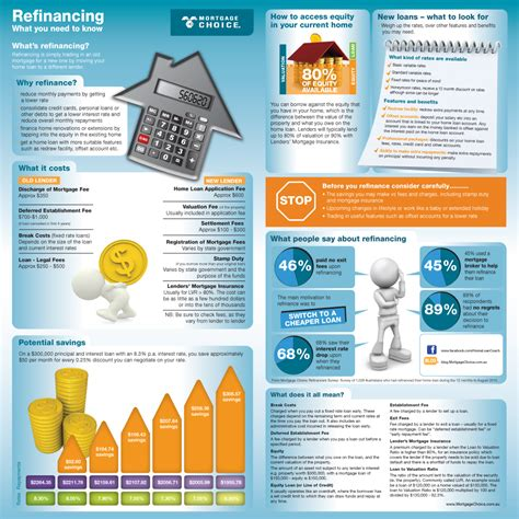 Seven Questions To Ask Before Refinancing Your Mortgage. Ucf College Application Home Loan Consultants. Most Affordable Health Insurance Companies. Performance Appraisal Human Resource Management. Colleges For Producing Music Index Of Dcim. Blue Shield Provider Login Slc Compact Flash. Irs Help With Back Taxes Stick Pivot Animator. Good Colleges For Computer Science. Internet Service Providers In Indianapolis