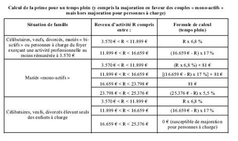 projet de loi de finances pour 2008 les conditions g 233 n 233 rales de l 233 quilibre financier
