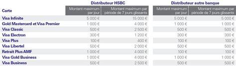 les cartes bancaires hsbc comparatif cartes bancaires les cartes hsbc hsbc