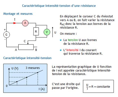 tension 233 lectrique intensit 233 du courant r 233 sistance et puissance 233 lectrique calculer deux
