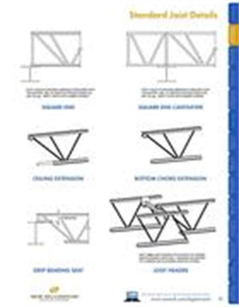 joists in steel joist overview by new millennium building systems
