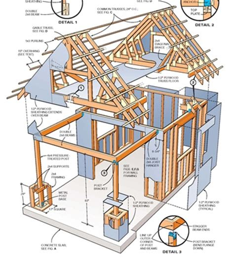 two story shed plans how to build diy blueprints pdf