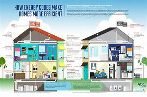 Home And More : 2015 september newsletter utah energy conservation coalition inc energy rated homes of utah ~ Markanthonyermac.com Haus und Dekorationen