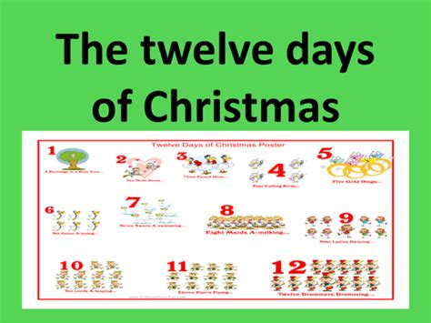 Twelve Days Of Christmas Ppt By Kayld  Teaching Resources Tes