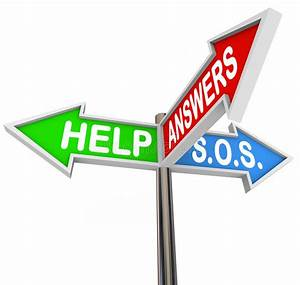 Help Support 3-Way Street Signs For Assistance And ...