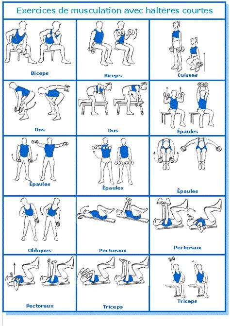 musculation a la maison un peu de m 233 thode sant 233 r 233 gime et nutritionsant 233 r 233 gime et nutrition