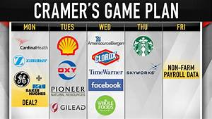 Cramer's game plan: Why the selling tsunami will spill ...