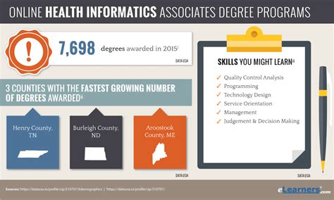 Health Informatics Associates Degree Online  Programs Online. Fort Worth Bankruptcy Lawyers. Consolidated Credit Card Debt. Merritt Island Health And Rehab. Real Estate Contact Management Software Reviews. Mobile Payments In Africa Oxford Sober Living. The Best Trading System Static Ip Web Hosting. Professional Project Manager Certification. Systematic Endpoint Protection Free Download